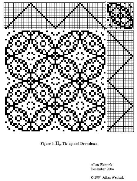 http://mathscinet.ru/matrices/files/Tie-Up_On_Hadamard16.png